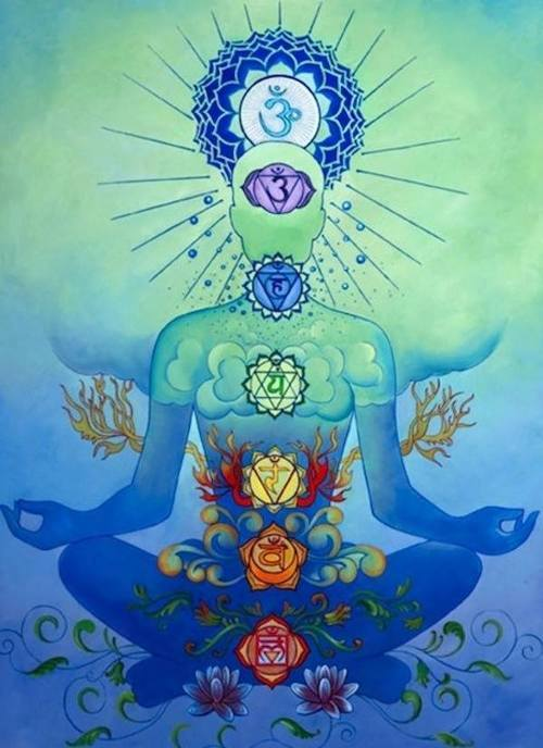 Yoga Works On The Entire Human Being In A Many Different Ways Yogis Believe That We Are Made Up Of Five Bodies And These Called